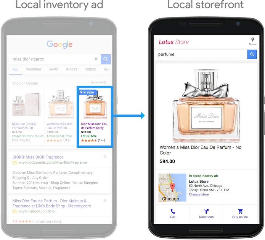 Adwords-local-inventory-ads-example